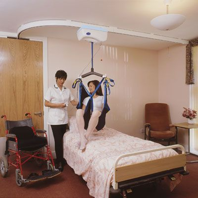Patient Lifts Choice Medical Equipment